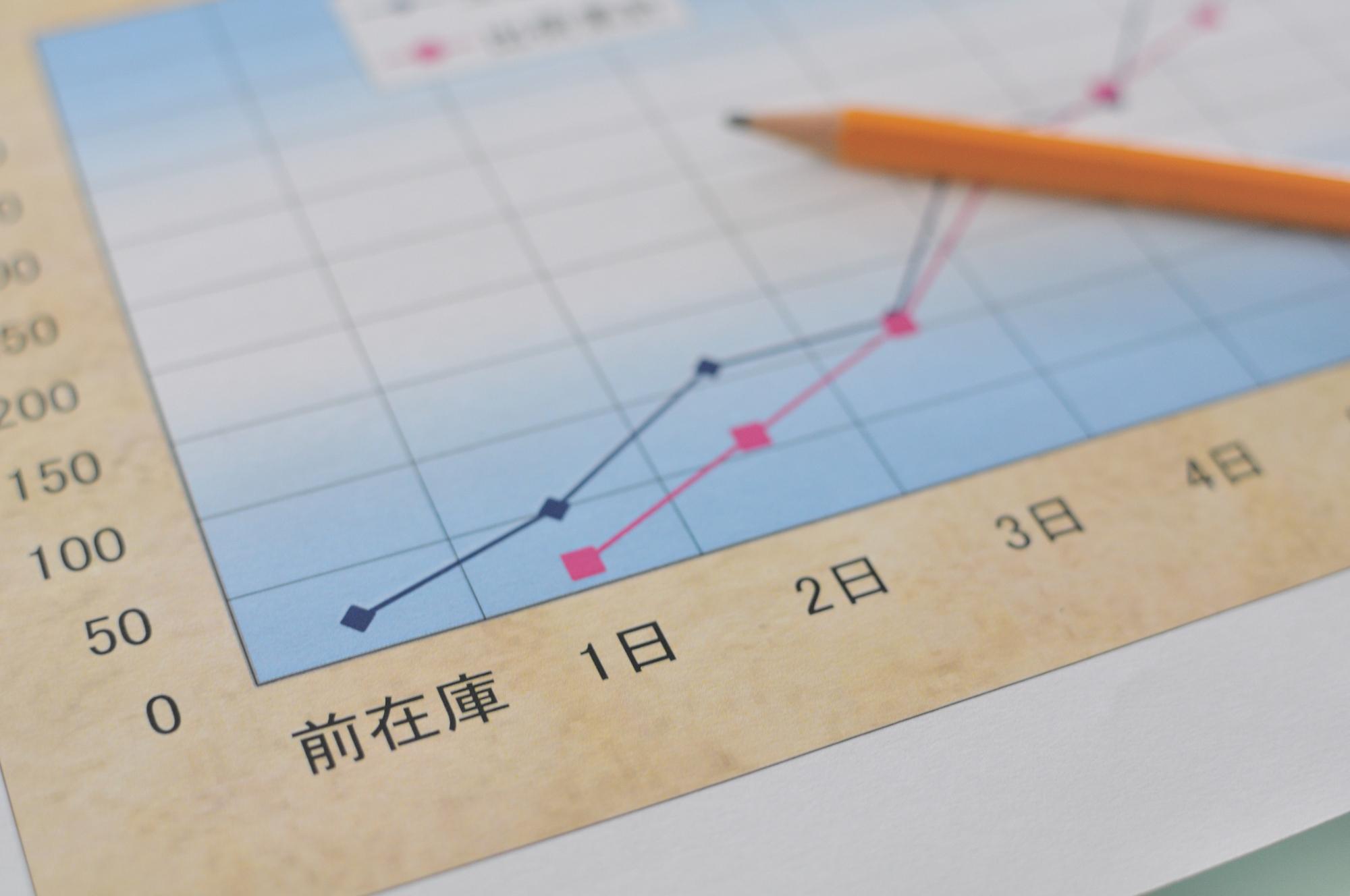 東証上場企業の事例に見る「黒字倒産」の要因
