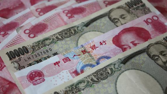 中国の現地法人が利用できる借入制度と総量規制の概要