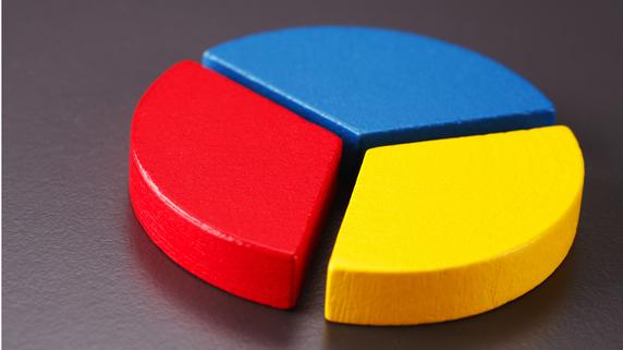 リスクマネジメントの基本となる「分散投資」の実践