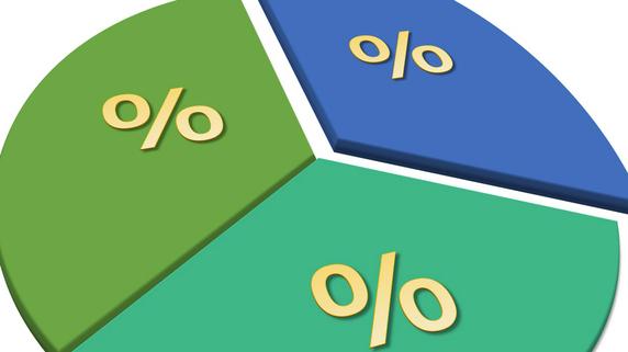 収益性を計る指標――「総資本利益率」と「自己資本利益率」