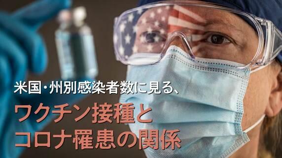 米国・州別感染者数に見る、ワクチン接種とコロナ罹患の関係